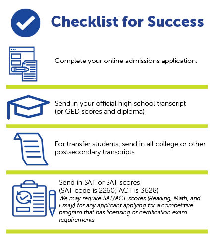 admissions checklist at Manor College in Philadelphia